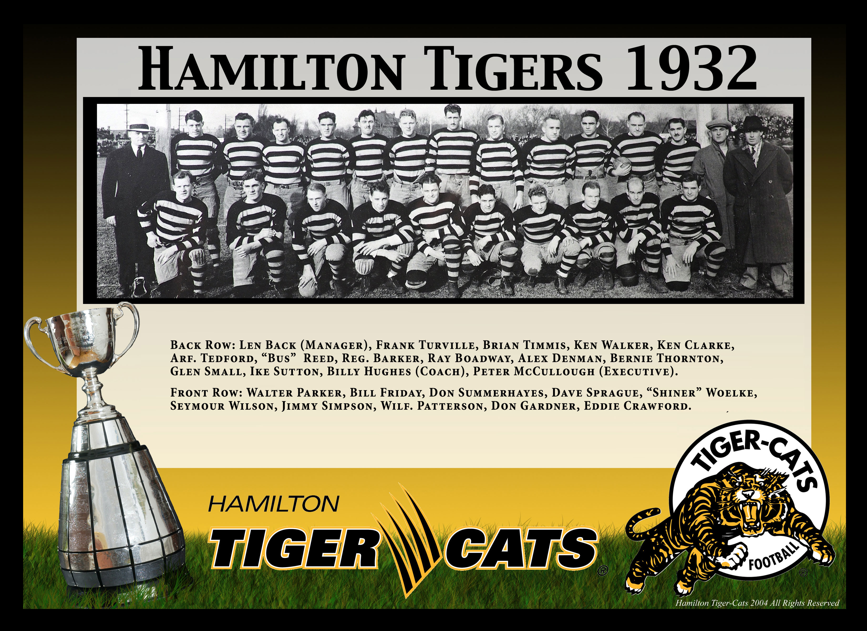 Hamilton Tiger Cats Alumni Association